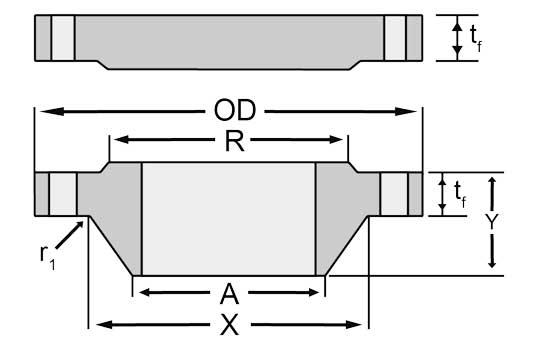 ASME B16.47 Series A Class 150 Flange Dimensions