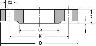 DIN 2543 Flange Dimensions