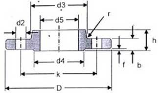 DIN 2565 Flange Dimensions