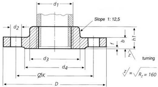 DIN 2567 Flange Dimensions