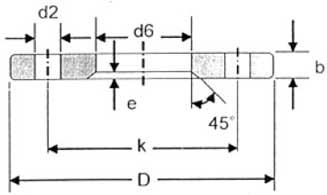 DIN 2656 Flange Dimensions