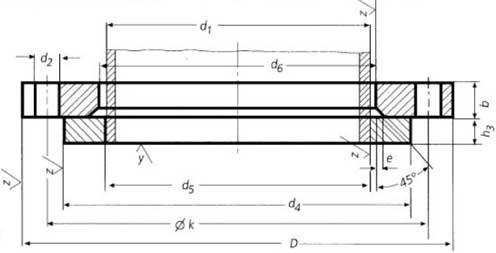 DIN 2653 Flange Dimensions