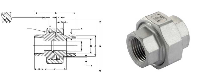 ASME B16 11 Union, Threaded Pipe Union Manufacturer