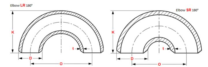 180 Degree Elbow Dimensions