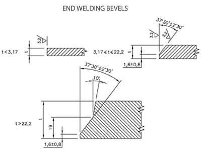 ANSI/ASME B16.9 Butt weld Stub End Manufacturers