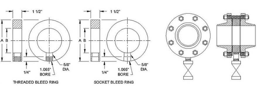 Bleed Ring Dimensions