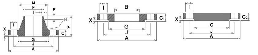 BS 4504 PN2.5 Flange Dimensions