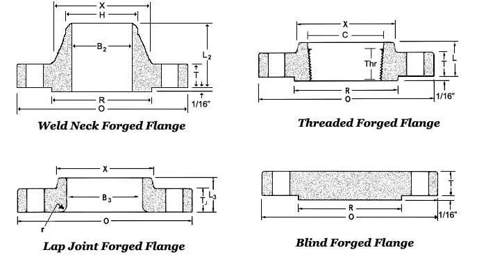 Forged Flanges Class 2500 Dimensions