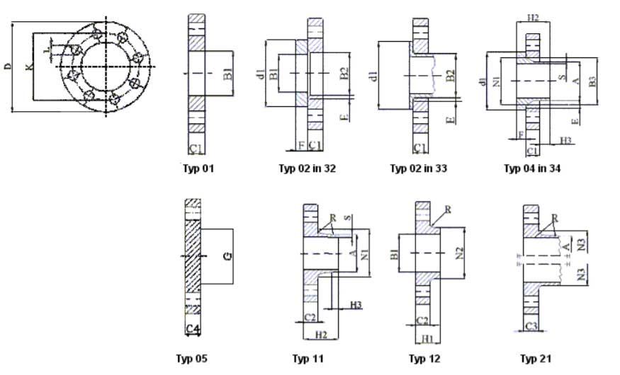 EN 1092-1  PN6 Flange Dimensions