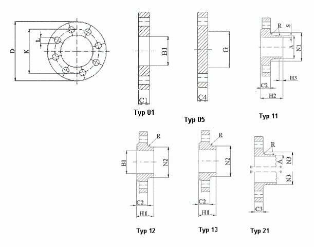 EN 1092-1 PN100 Flange Dimensions