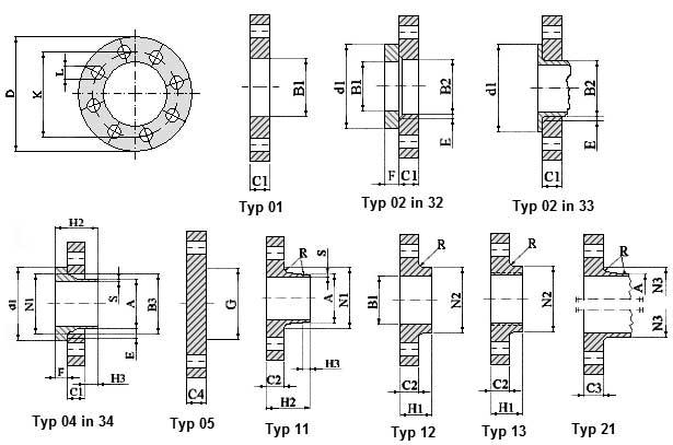 EN 1092-1 PN 160 Flange Dimensions