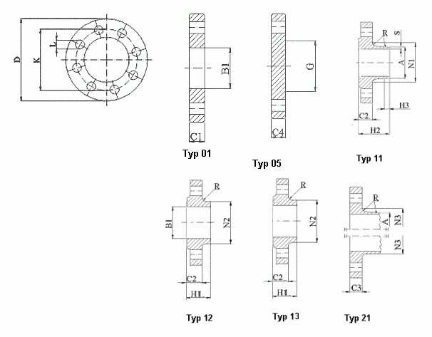EN 1092-1 PN63 Flange Dimensions