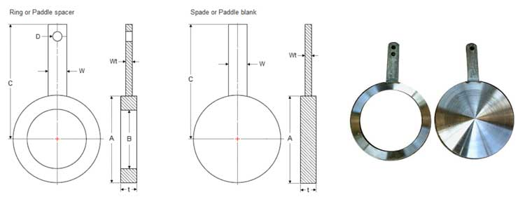 Paddle Blank and Spacer Dimensions