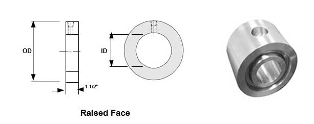 Rasied Face Bleed Ring Dimensions