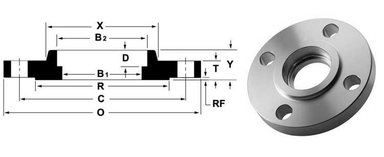 Socket Weld Flange Manufacturer, ASME B16 5 SWRF Flange