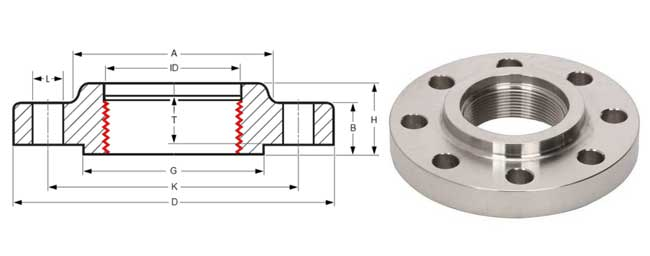 Threaded Floor Flange Dimensions